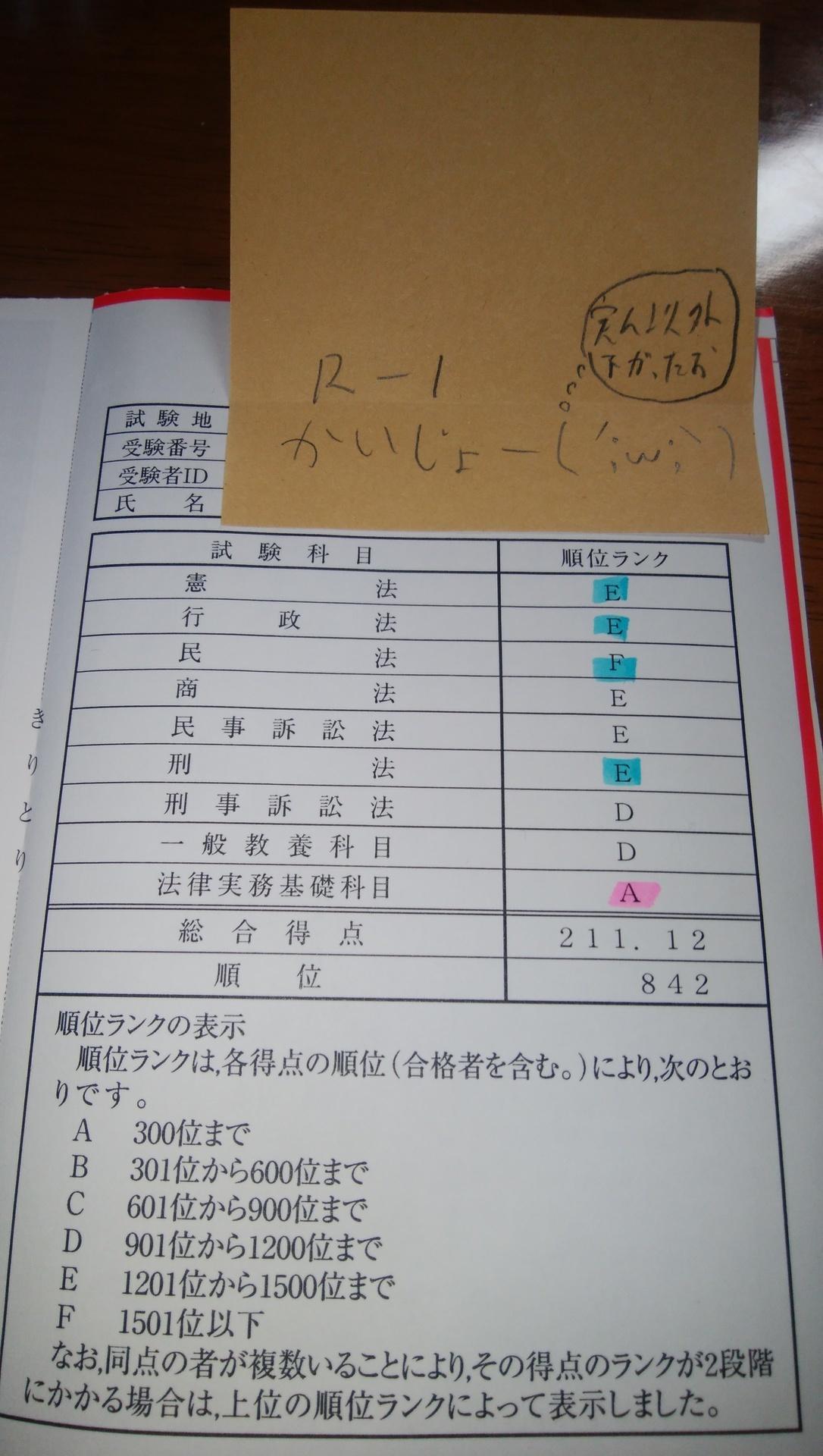 5ch 司法 試験